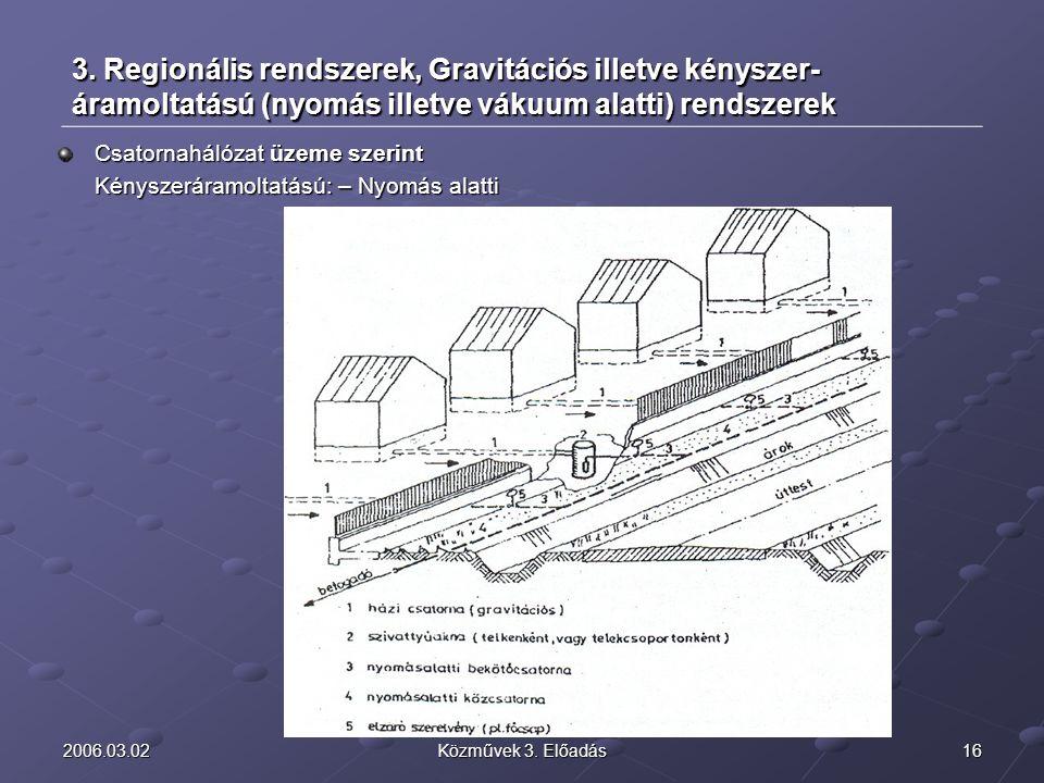 2006.03.02 3. Regionális rendszerek, Gravitációs illetve kényszer-áramoltatású (nyomás illetve vákuum alatti) rendszerek.