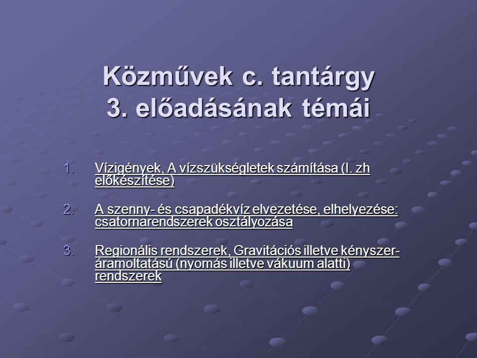 Közművek c. tantárgy 3. előadásának témái