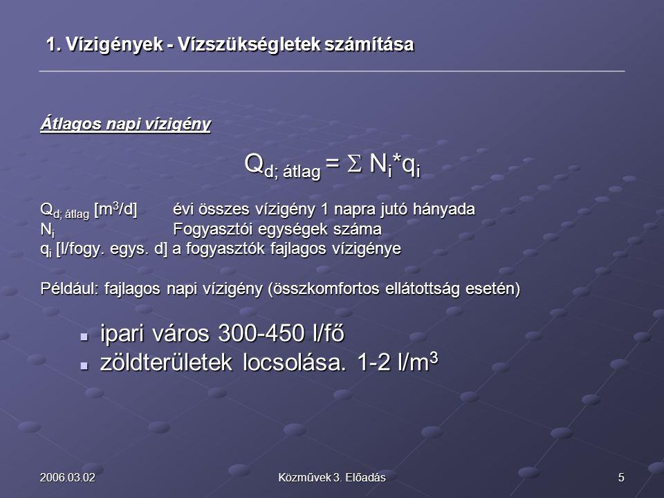 zöldterületek locsolása. 1-2 l/m3
