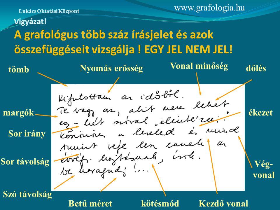 www.grafologia.hu Vonal minőség tömb Nyomás erősség dőlés margók
