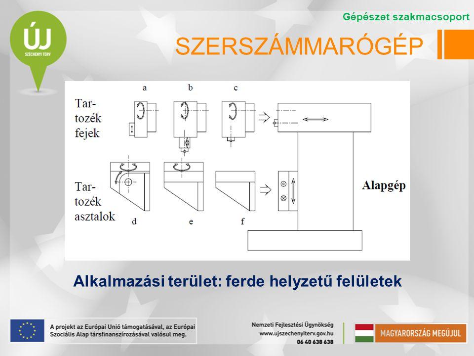 SZERSZÁMMARÓGÉP Alkalmazási terület: ferde helyzetű felületek