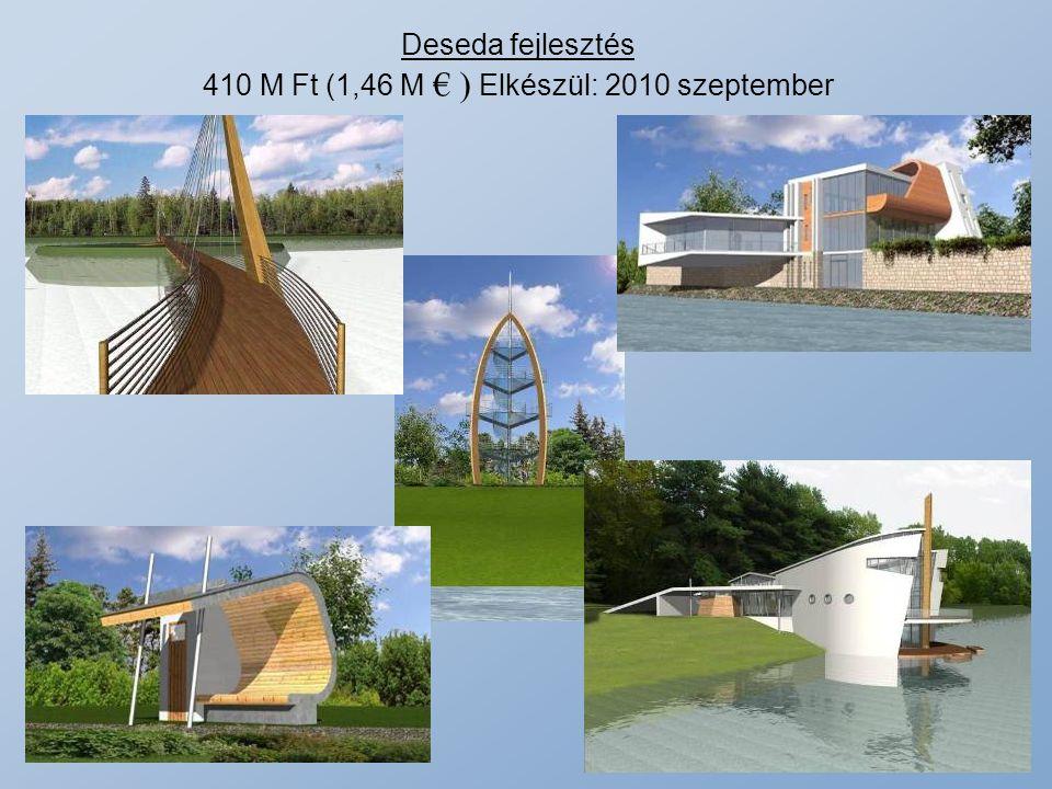 410 M Ft (1,46 M € ) Elkészül: 2010 szeptember