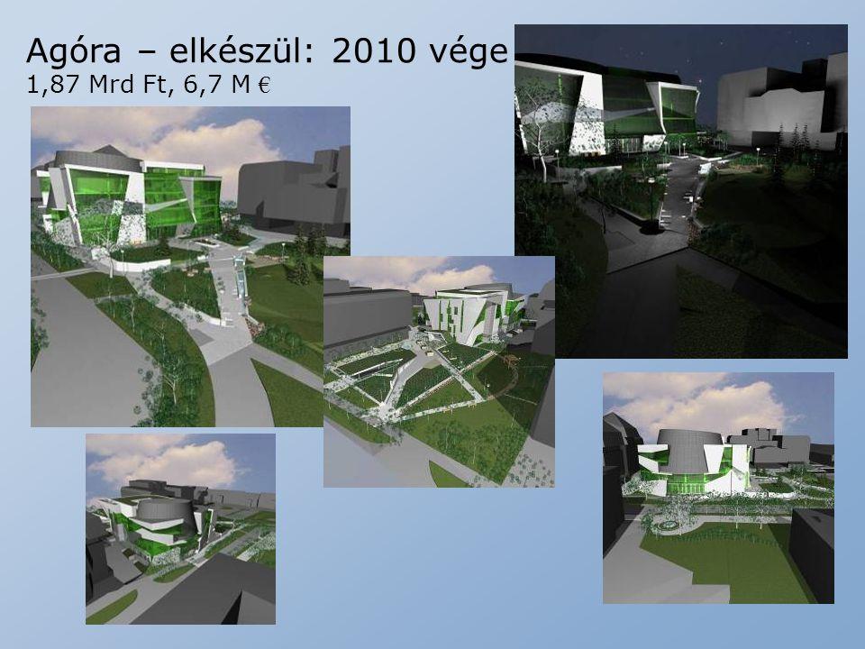 Agóra – elkészül: 2010 vége 1,87 Mrd Ft, 6,7 M €