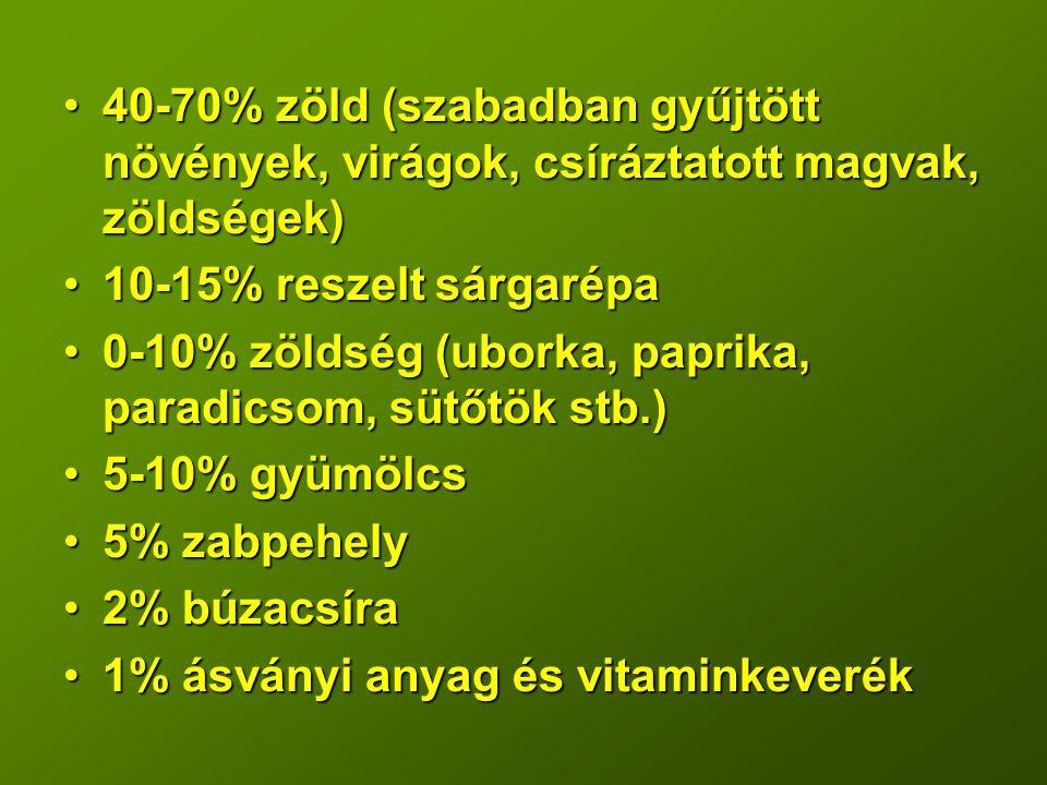 40-70% zöld (szabadban gyűjtött növények, virágok, csíráztatott magvak, zöldségek)