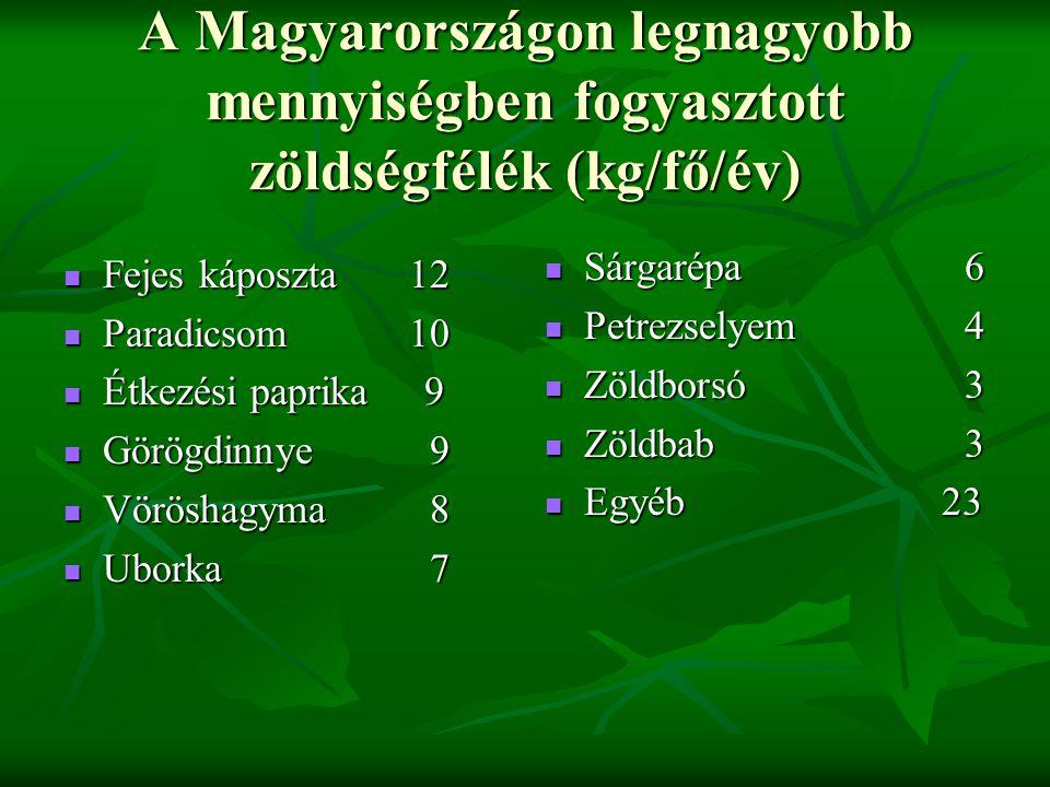 A Magyarországon legnagyobb mennyiségben fogyasztott zöldségfélék (kg/fő/év)