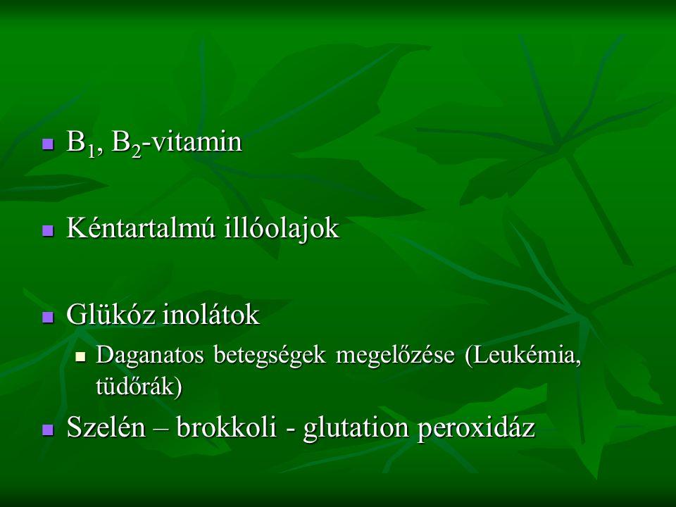 Kéntartalmú illóolajok Glükóz inolátok