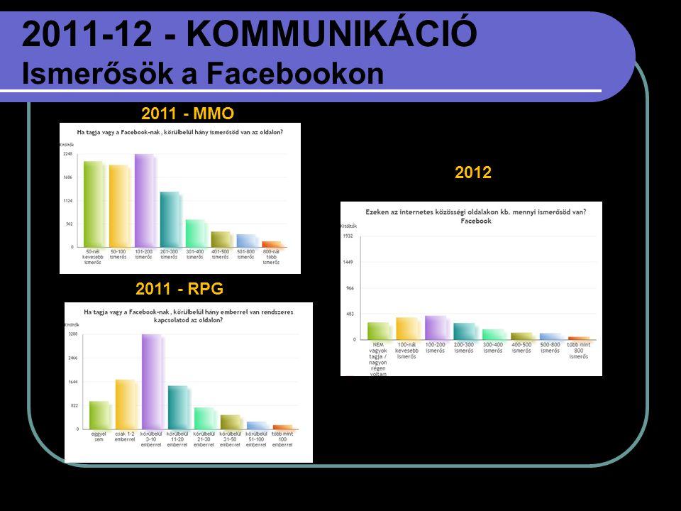 2011-12 - KOMMUNIKÁCIÓ Ismerősök a Facebookon