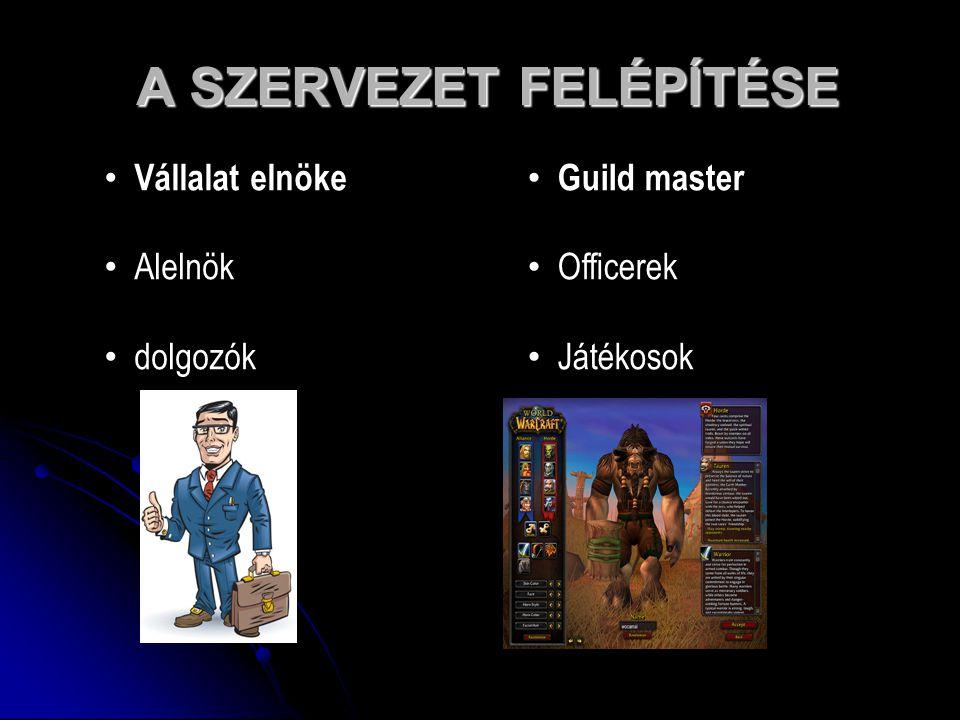 A SZERVEZET FELÉPÍTÉSE