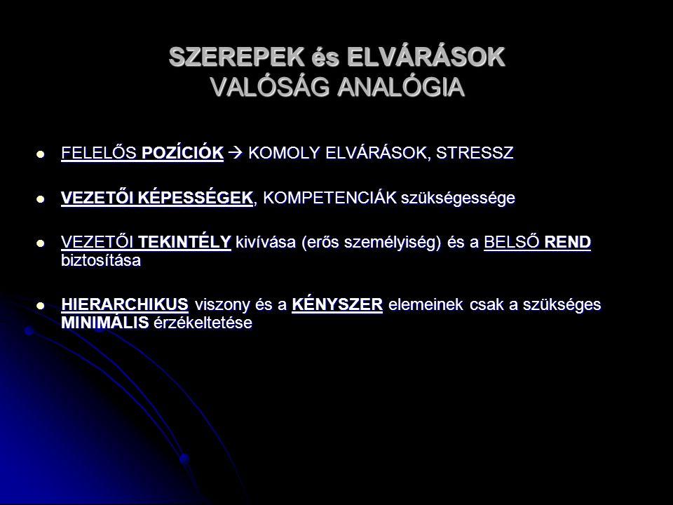 SZEREPEK és ELVÁRÁSOK VALÓSÁG ANALÓGIA