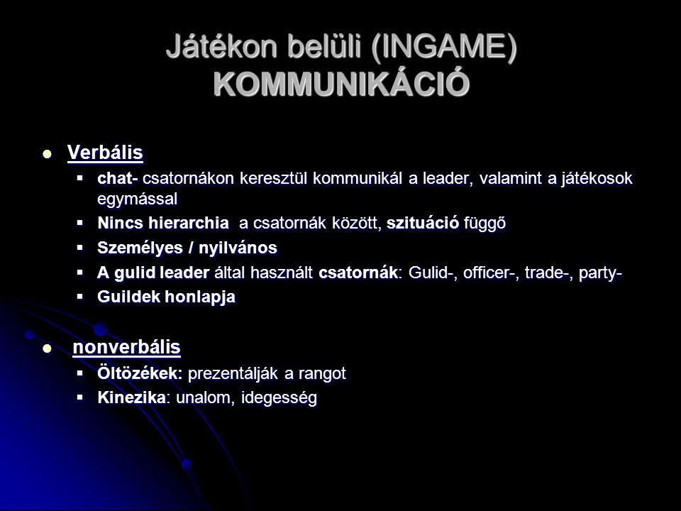 Játékon belüli (INGAME) KOMMUNIKÁCIÓ