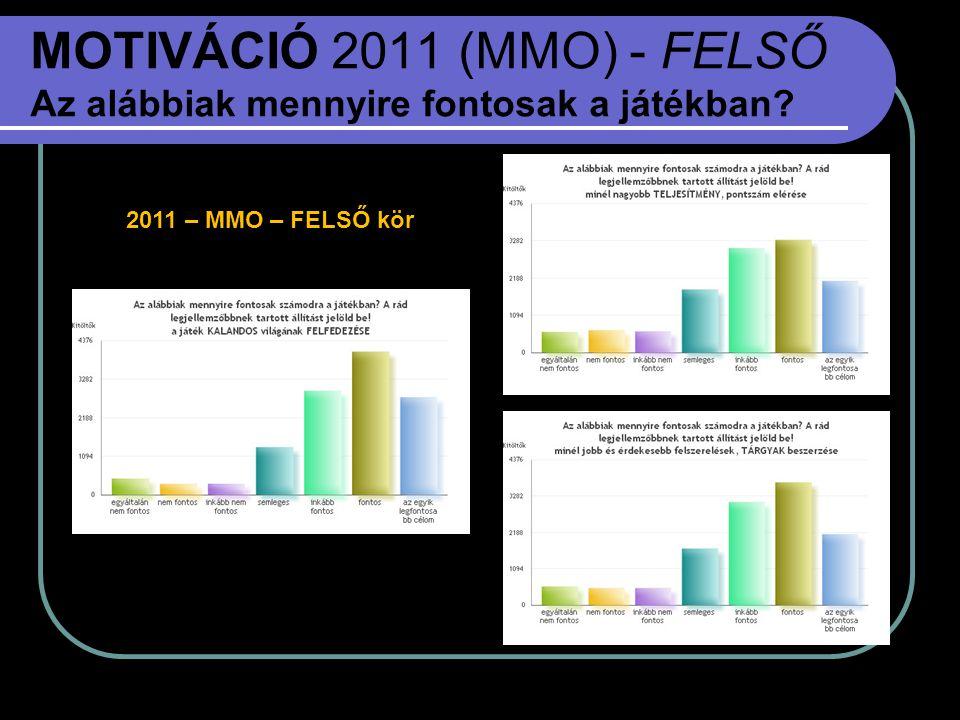 MOTIVÁCIÓ 2011 (MMO) - FELSŐ Az alábbiak mennyire fontosak a játékban