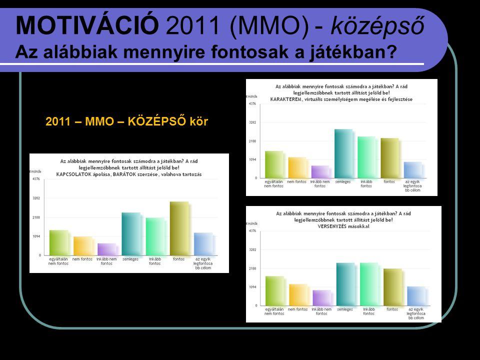MOTIVÁCIÓ 2011 (MMO) - középső Az alábbiak mennyire fontosak a játékban