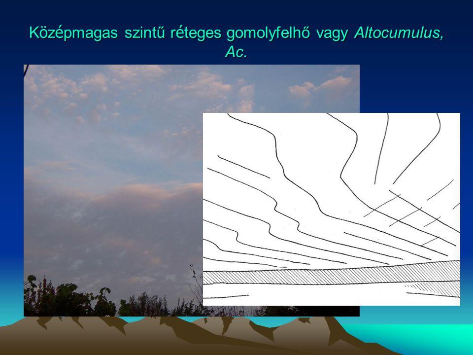 Középmagas szintű réteges gomolyfelhő vagy Altocumulus, Ac.