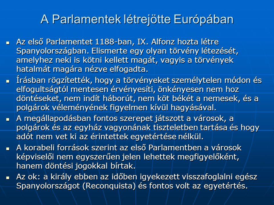 A Parlamentek létrejötte Európában