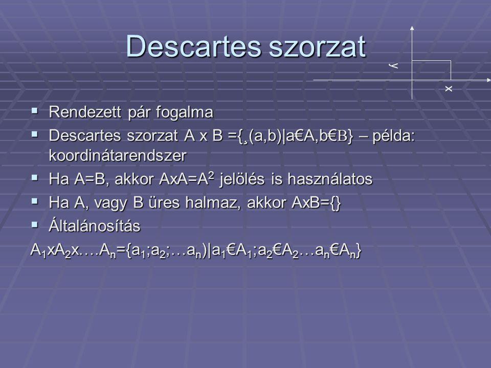 Descartes szorzat Rendezett pár fogalma