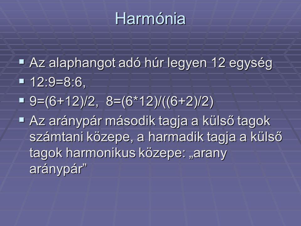 Harmónia Az alaphangot adó húr legyen 12 egység 12:9=8:6,