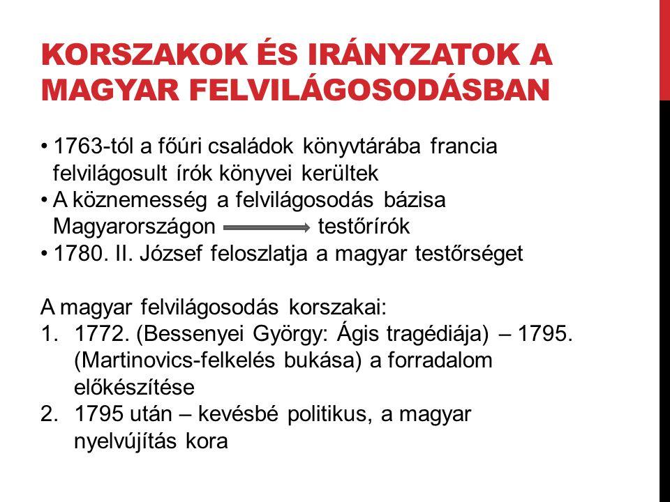 Korszakok és irányzatok a magyar Felvilágosodásban