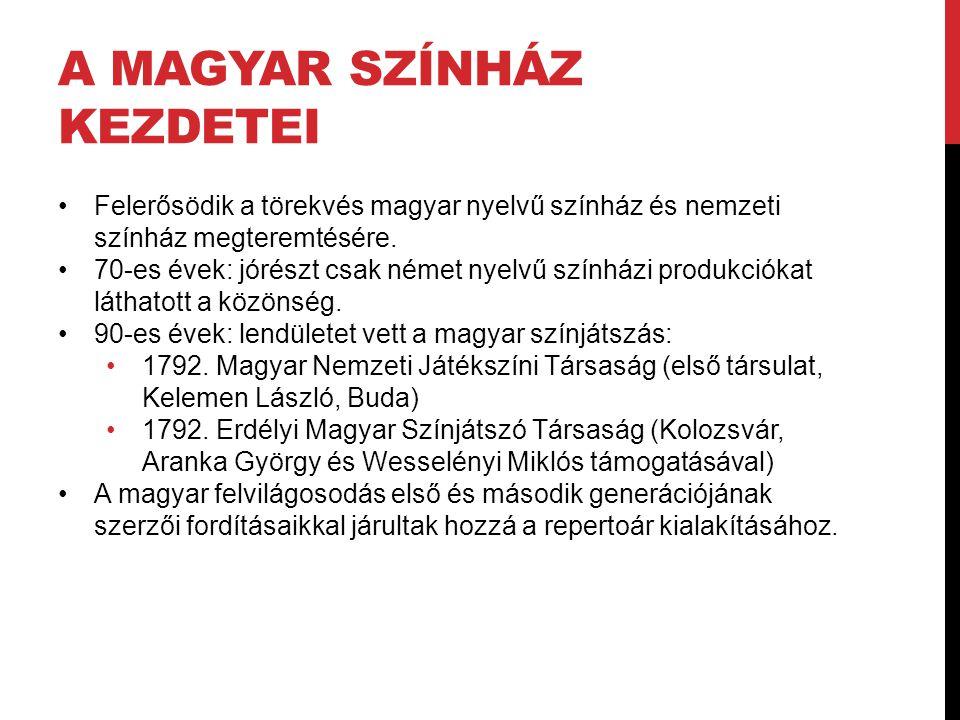A magyar színház kezdetei