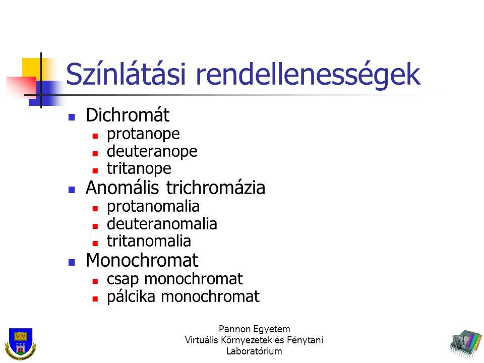 Színlátási rendellenességek