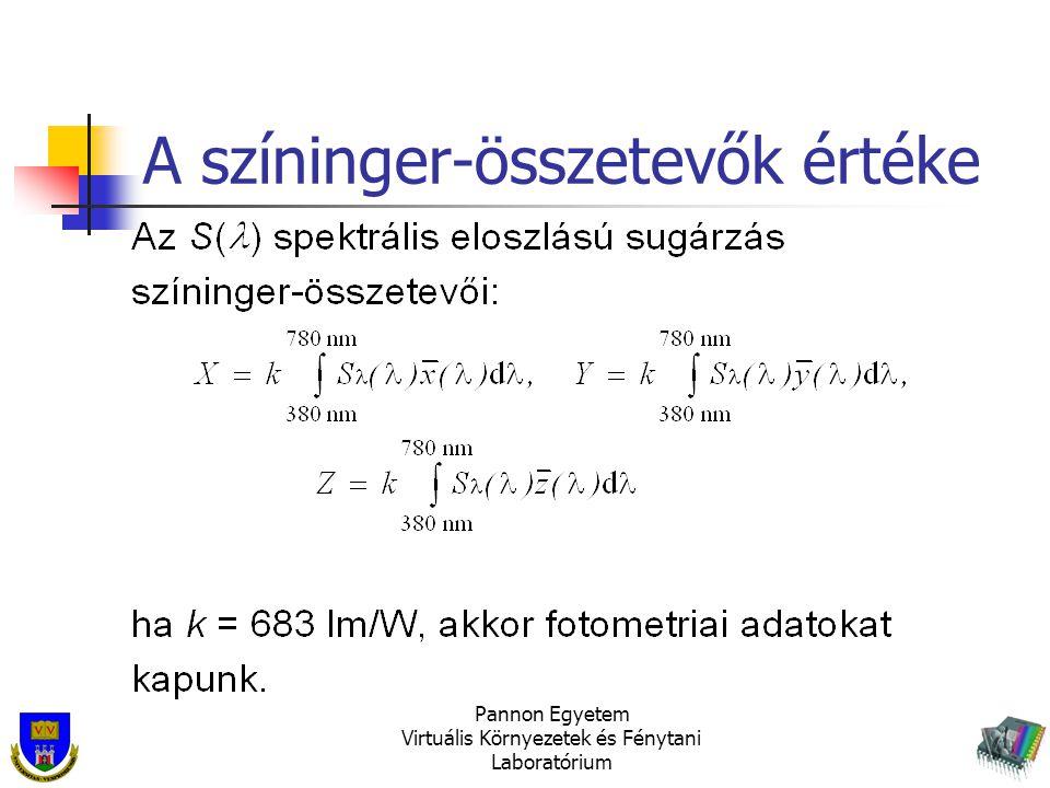 A színinger-összetevők értéke