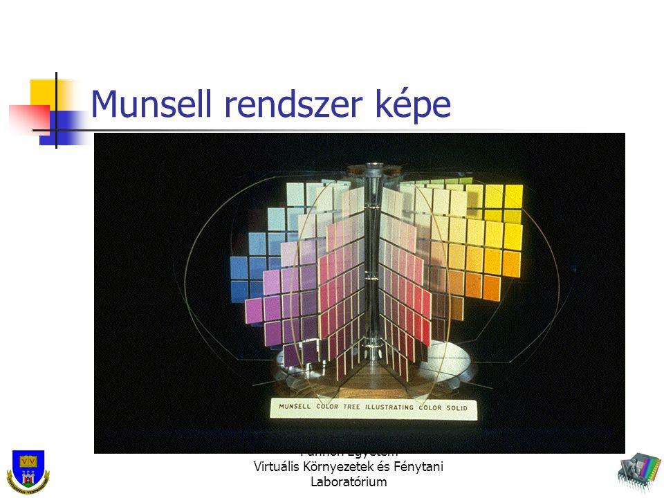 Virtuális Környezetek és Fénytani Laboratórium