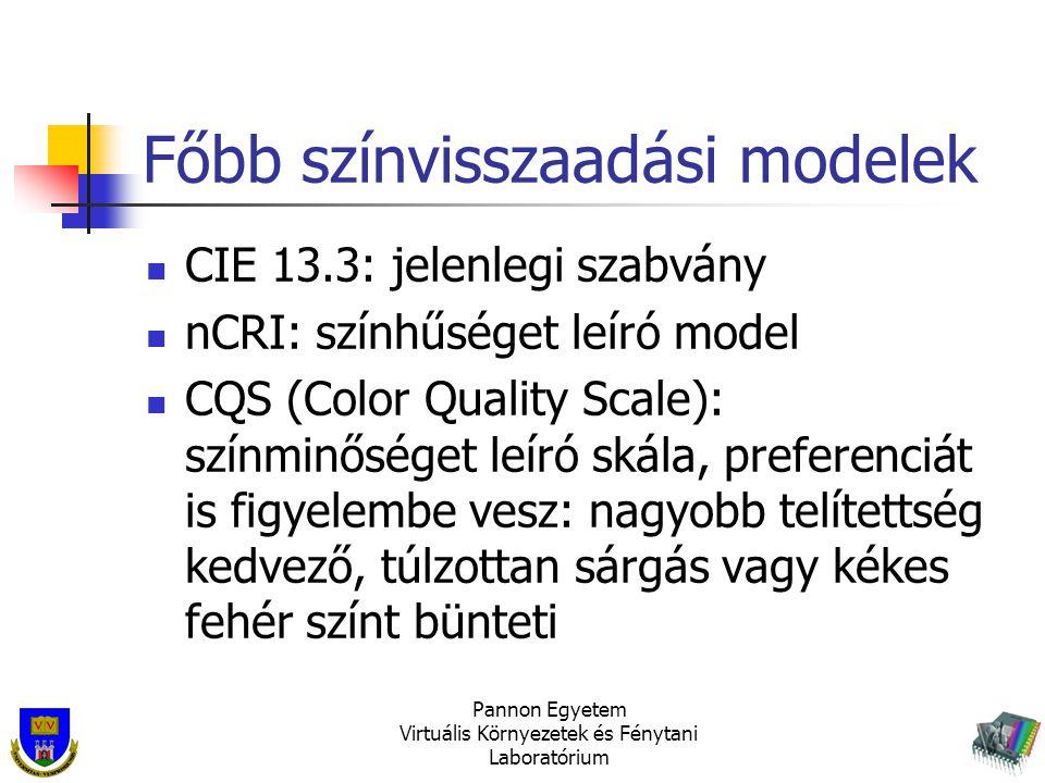 Főbb színvisszaadási modelek