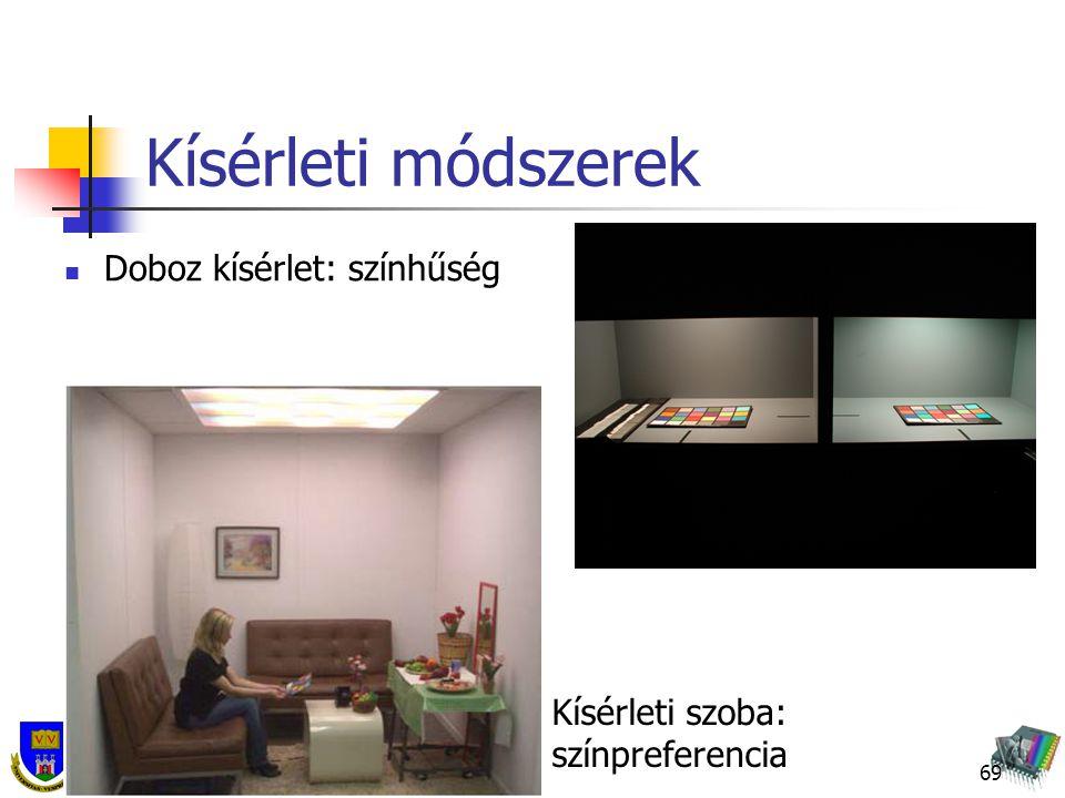 Kísérleti módszerek Doboz kísérlet: színhűség Kísérleti szoba: