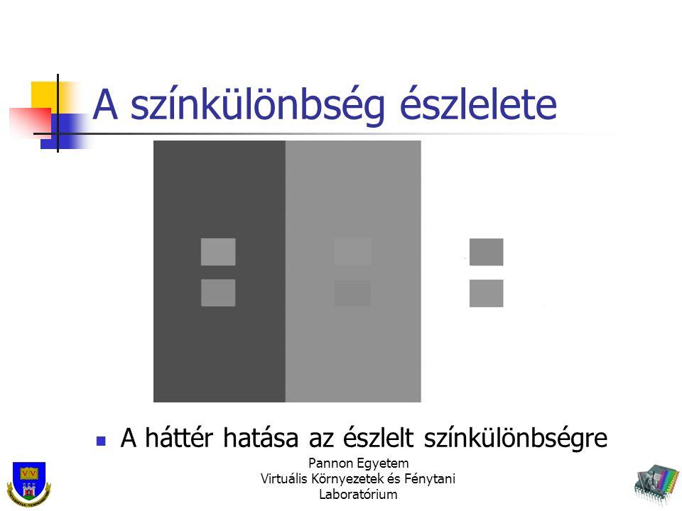 A színkülönbség észlelete