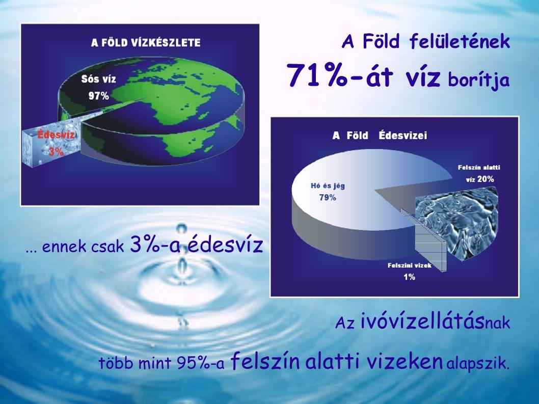 A Föld felületének 71%-át víz borítja