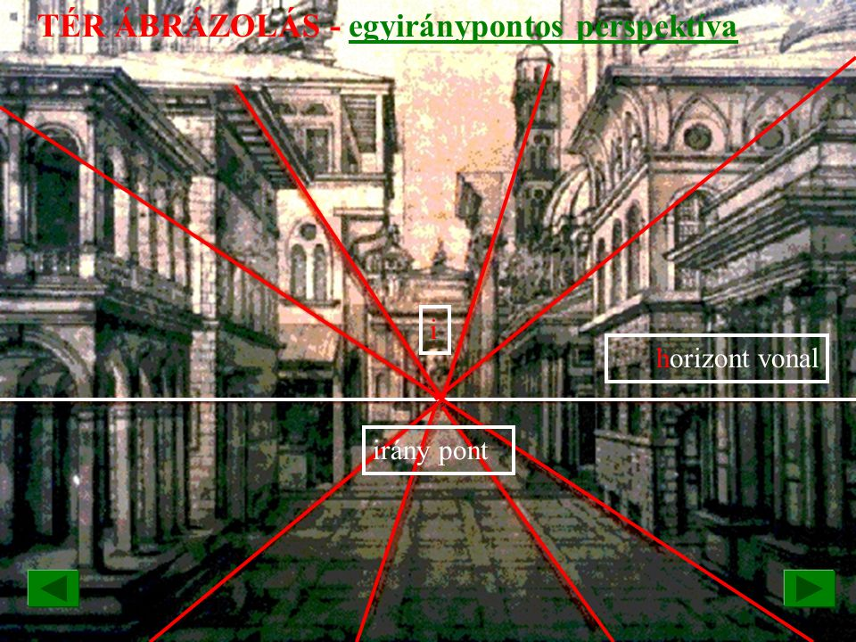 TÉR ÁBRÁZOLÁS - egyiránypontos perspektíva