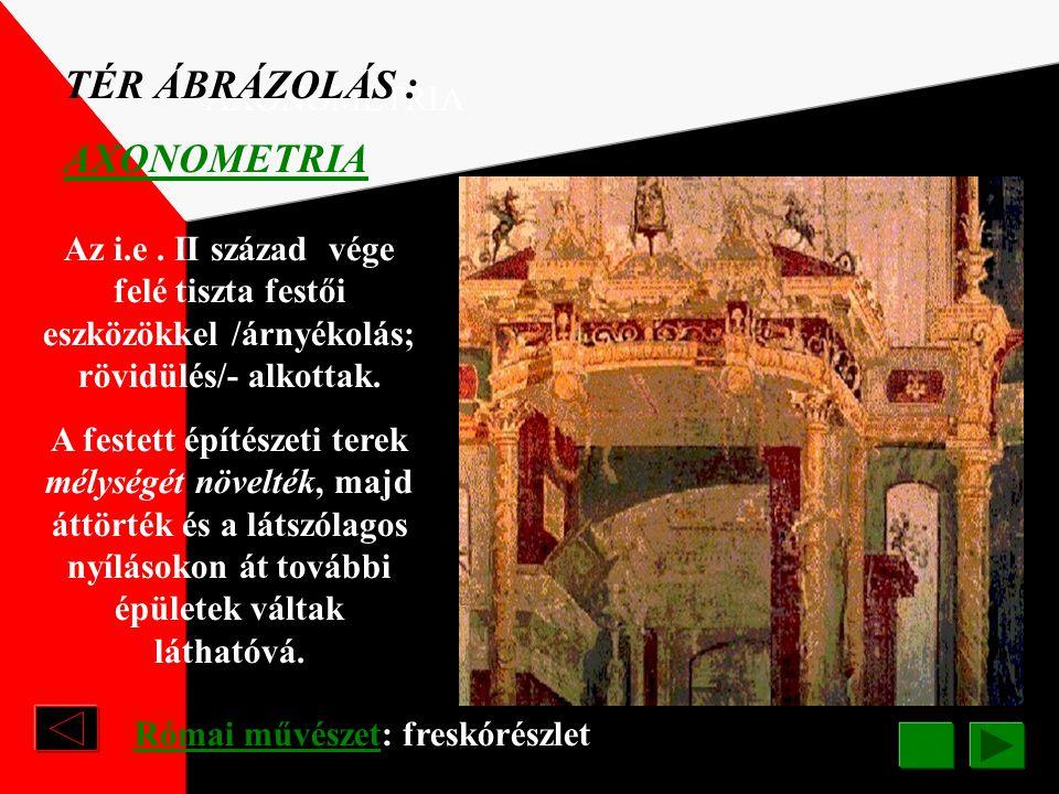 TÉR ÁBRÁZOLÁS : AXONOMETRIA AXONOMETRIA
