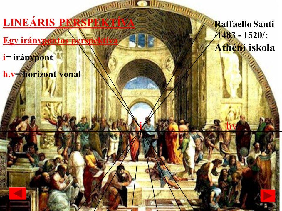 LINEÁRIS PERSPEKTÍVA Athéni iskola i hv Raffaello Santi