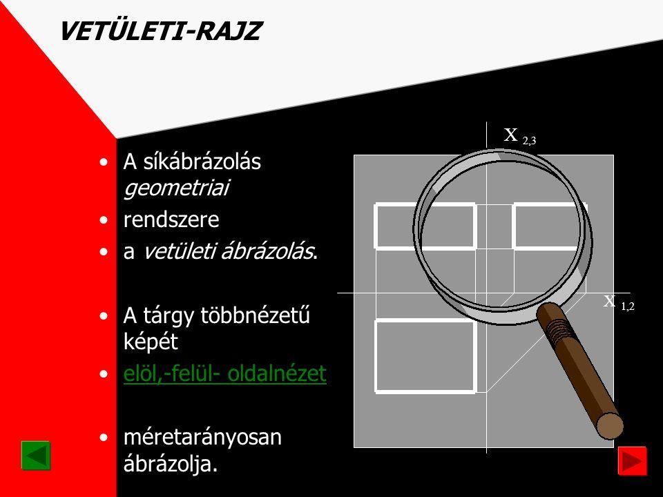VETÜLETI-RAJZ A síkábrázolás geometriai rendszere