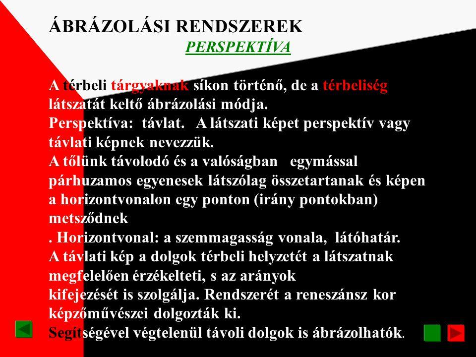ÁBRÁZOLÁSI RENDSZEREK