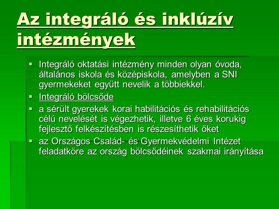 Az integráló és inklúzív intézmények