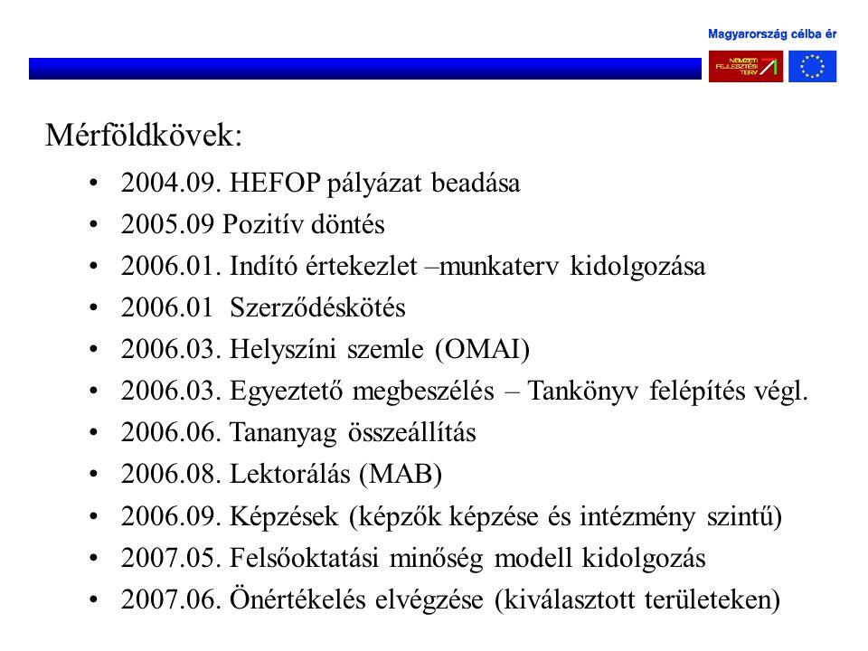 Mérföldkövek: 2004.09. HEFOP pályázat beadása 2005.09 Pozitív döntés