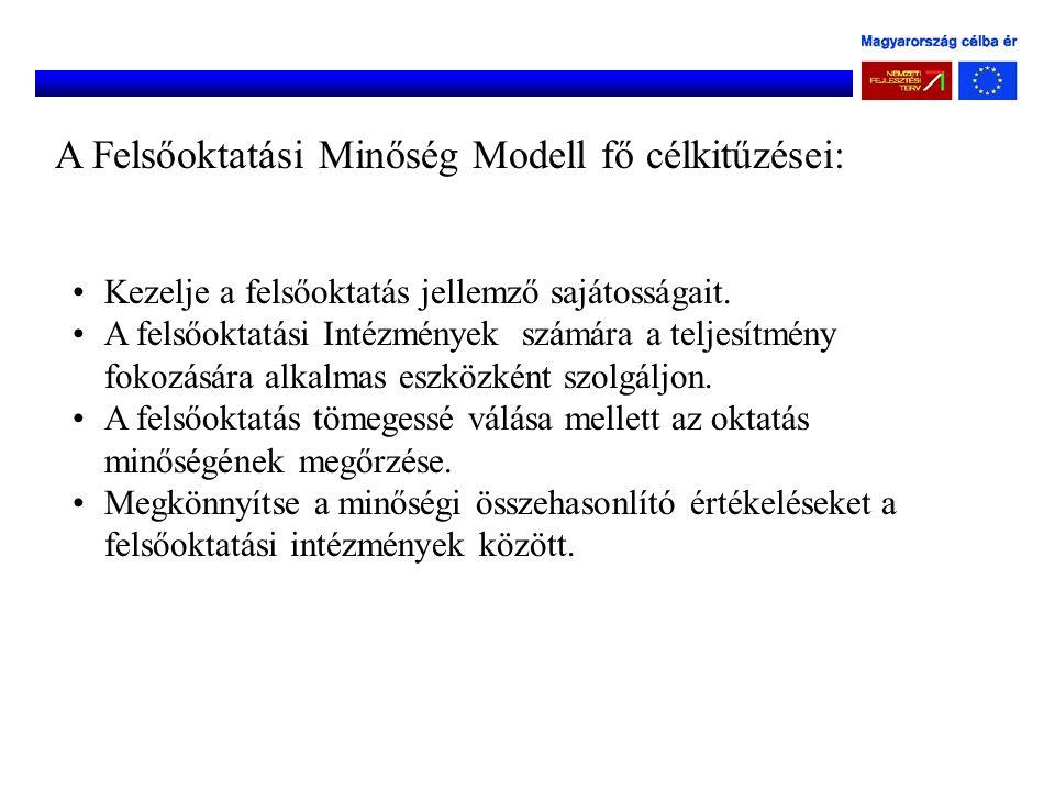 A Felsőoktatási Minőség Modell fő célkitűzései: