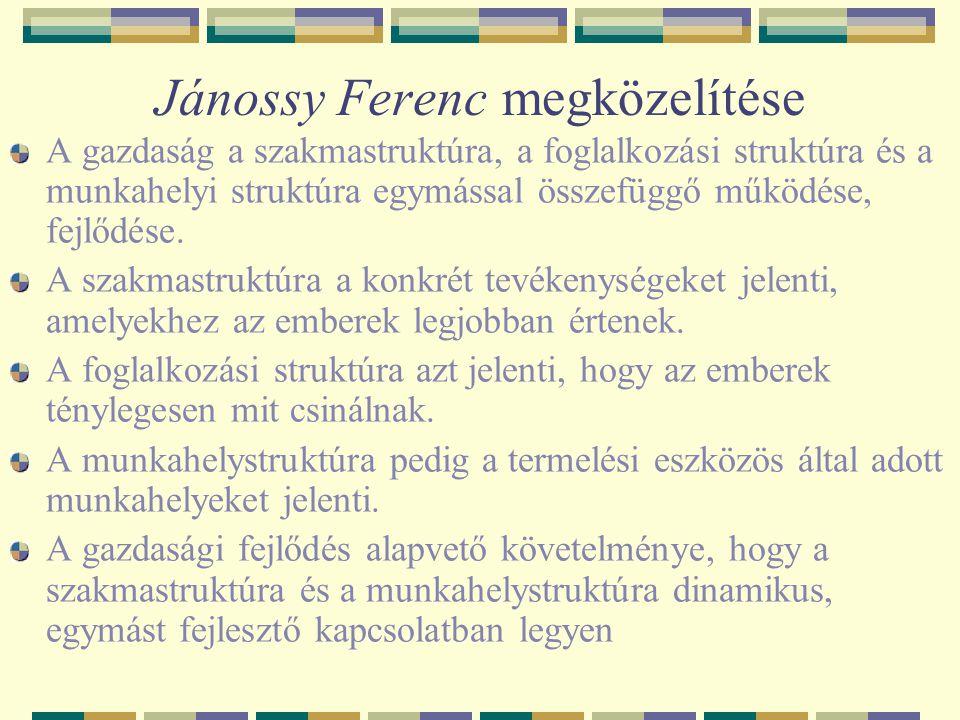 Jánossy Ferenc megközelítése