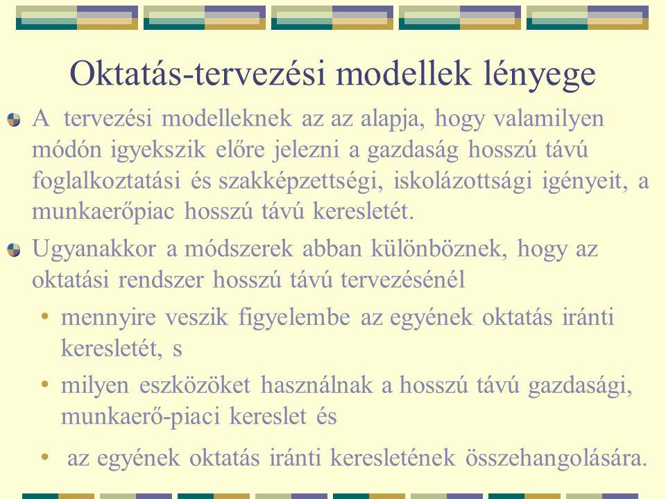 Oktatás-tervezési modellek lényege