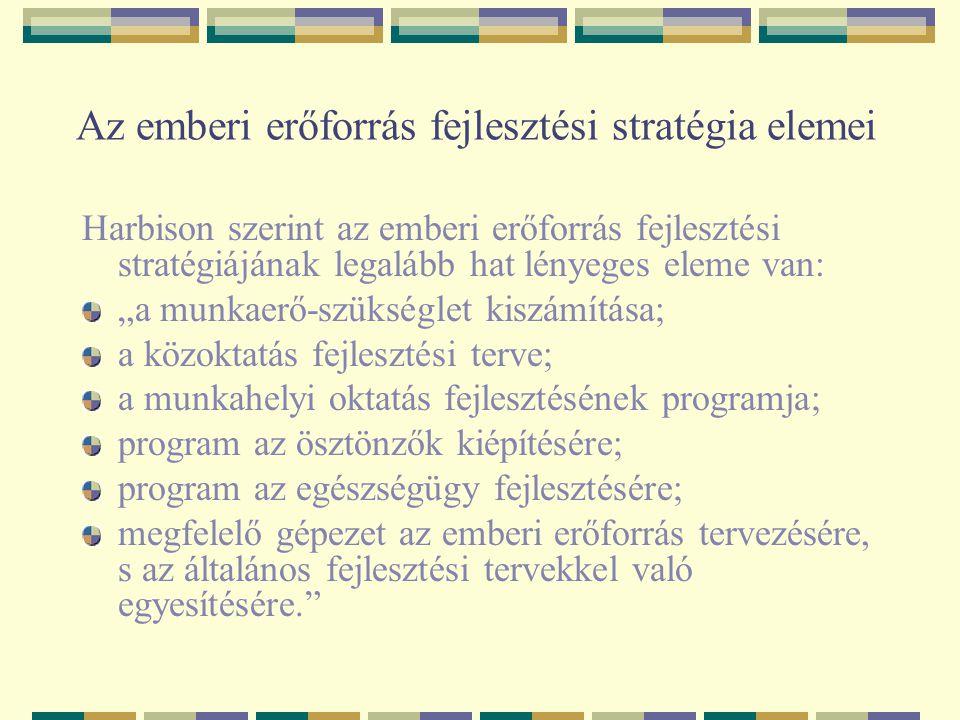 Az emberi erőforrás fejlesztési stratégia elemei