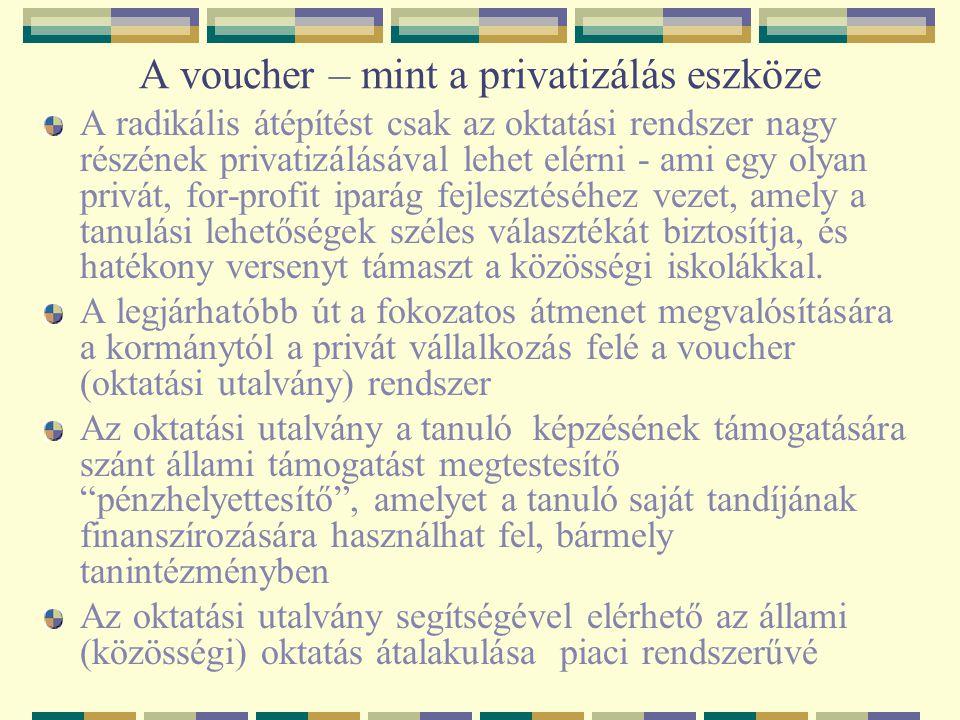 A voucher – mint a privatizálás eszköze