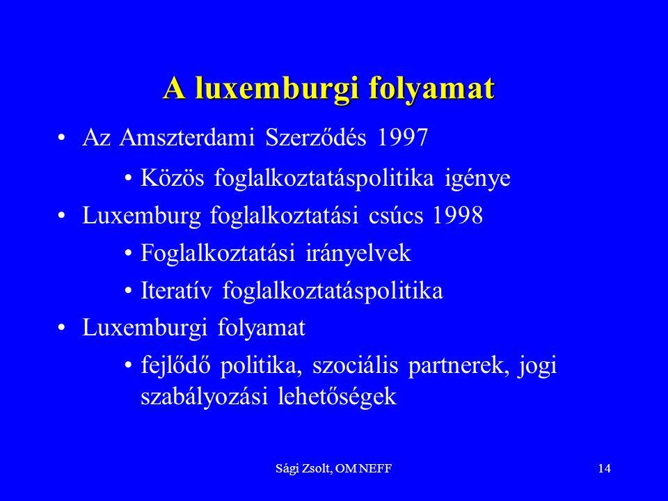 A luxemburgi folyamat Az Amszterdami Szerződés 1997