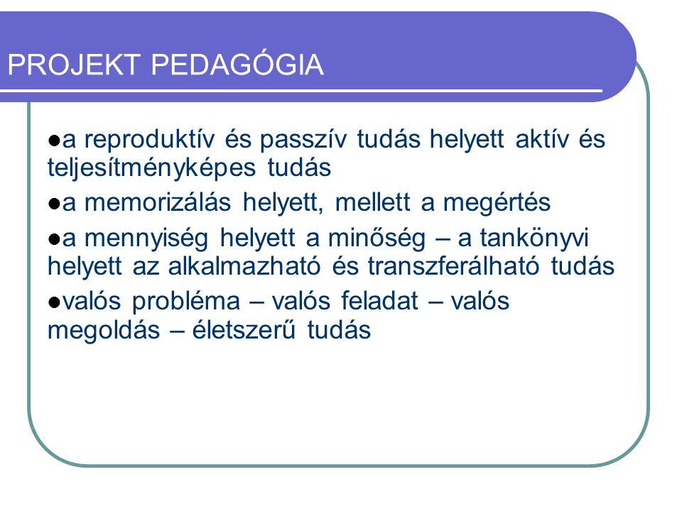 PROJEKT PEDAGÓGIA a reproduktív és passzív tudás helyett aktív és teljesítményképes tudás. a memorizálás helyett, mellett a megértés.