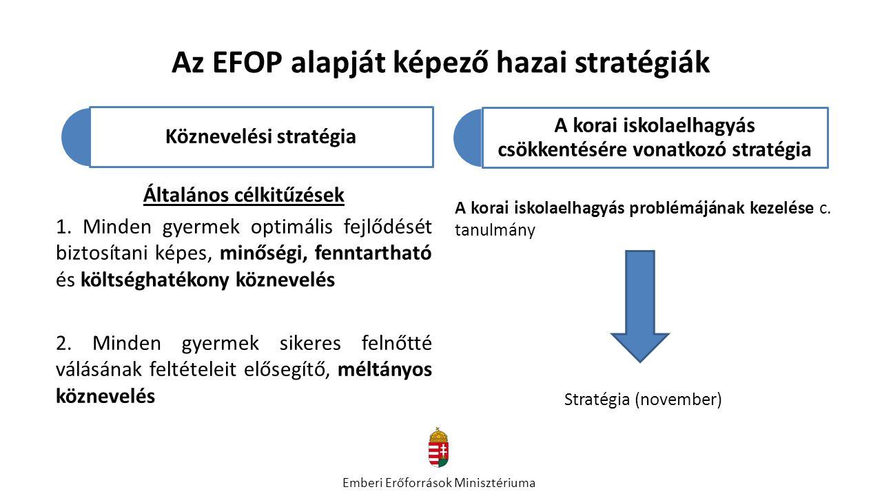 Az EFOP alapját képező hazai stratégiák