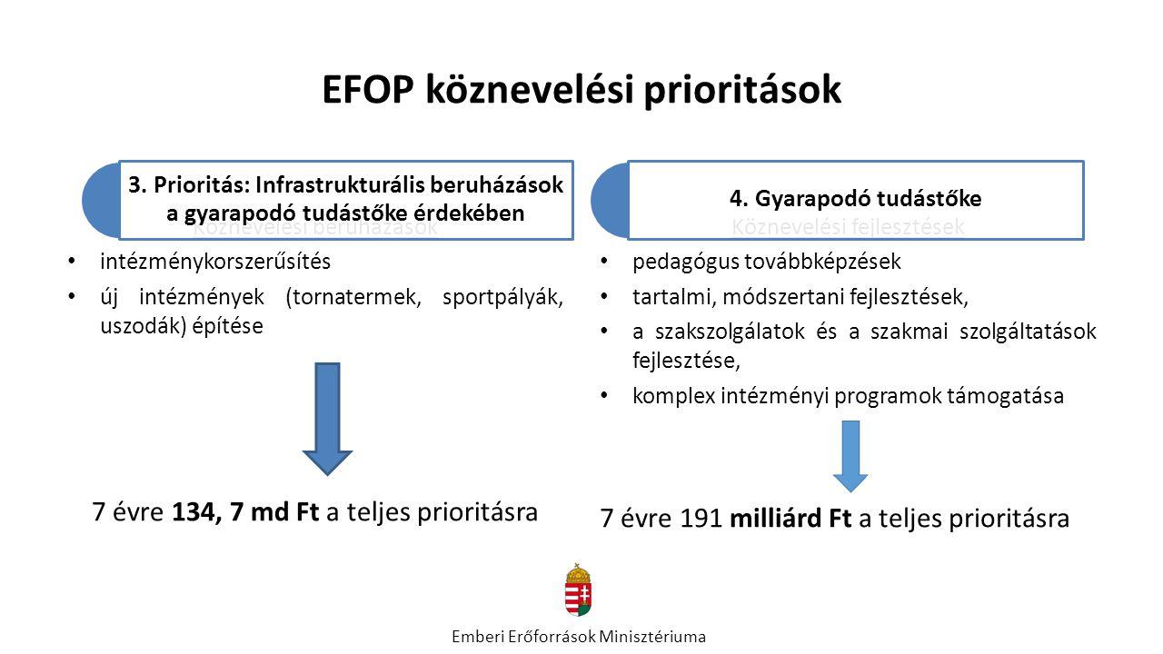 EFOP köznevelési prioritások