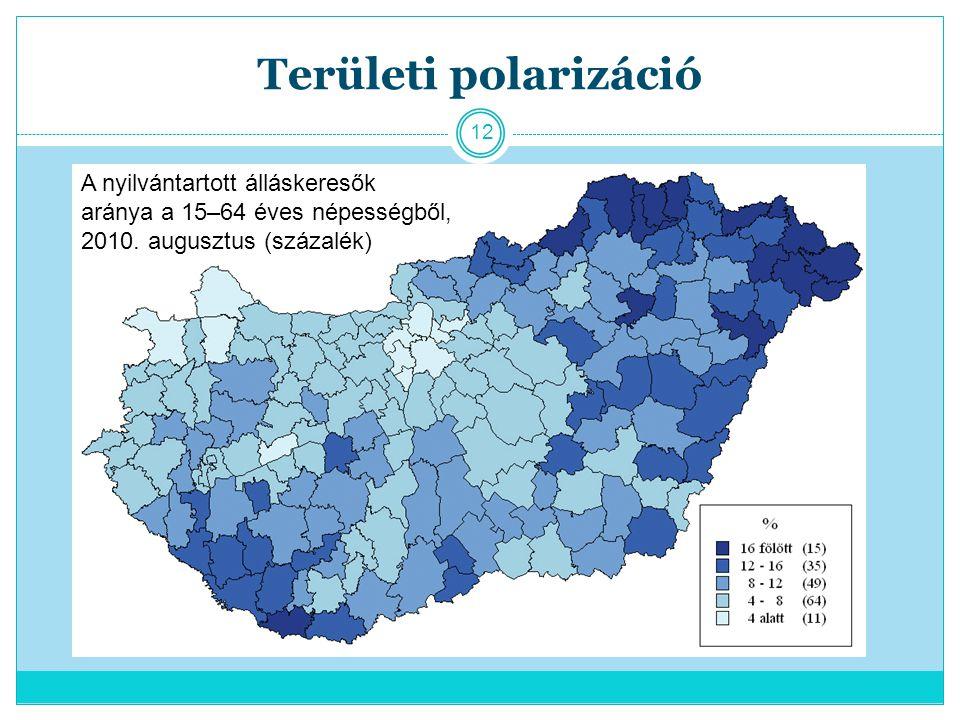 Területi polarizáció A nyilvántartott álláskeresők aránya a 15–64 éves népességből, 2010.