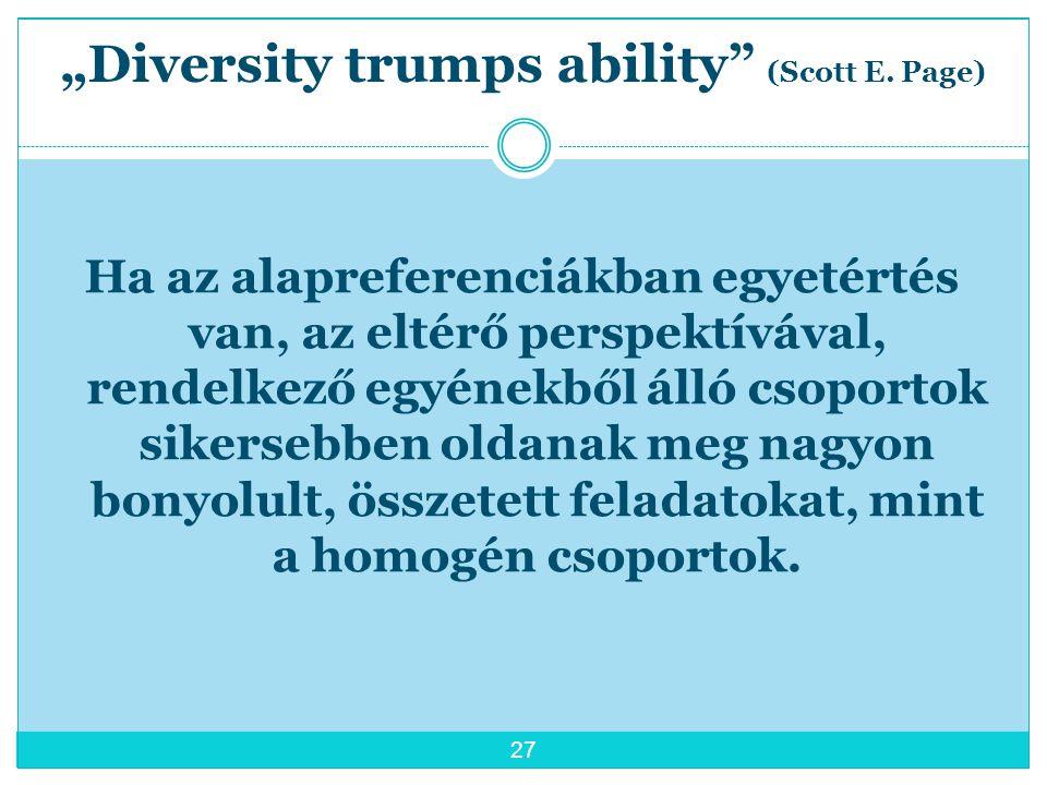 """""""Diversity trumps ability (Scott E. Page)"""