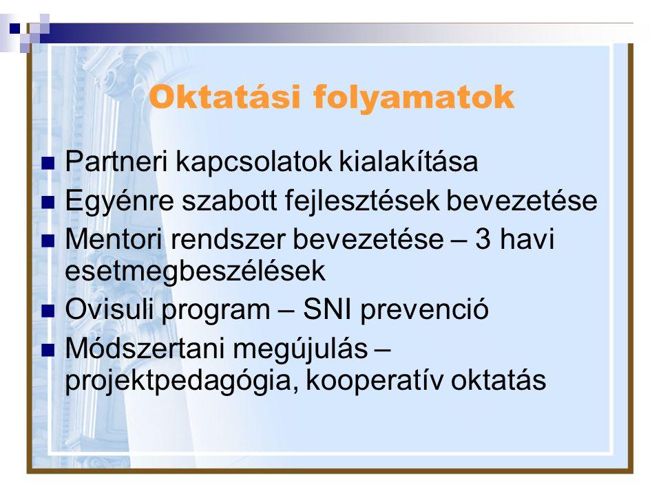 Oktatási folyamatok Partneri kapcsolatok kialakítása
