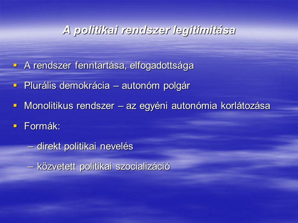 A politikai rendszer legitimitása