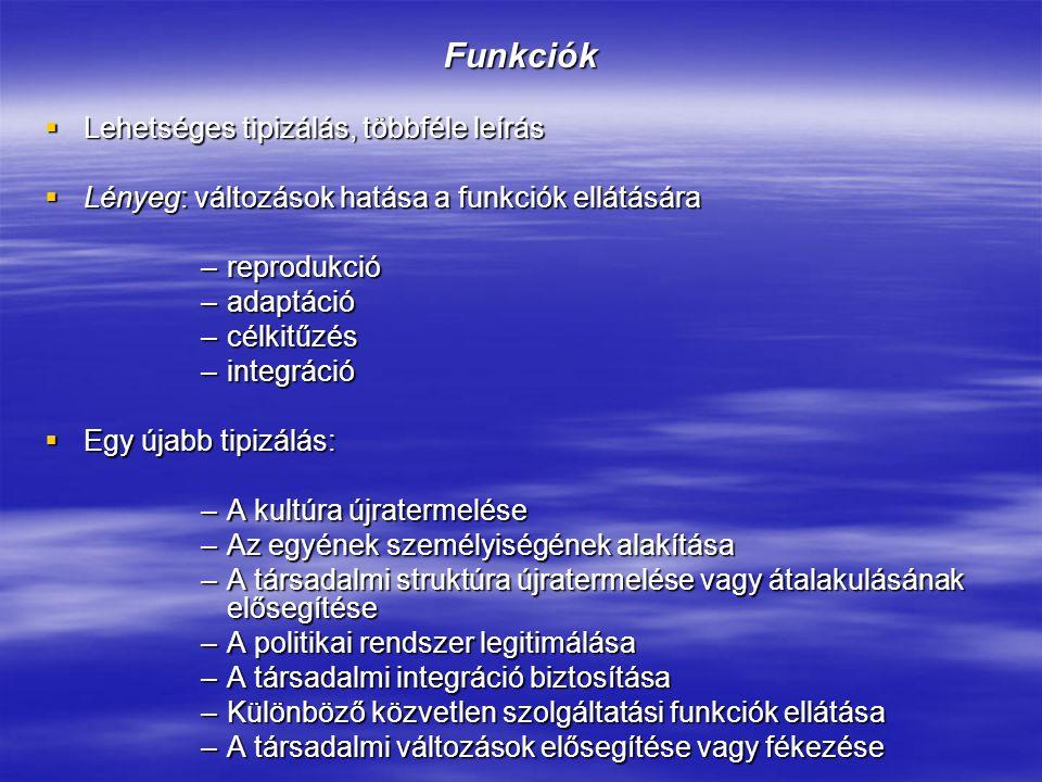 Funkciók Lehetséges tipizálás, többféle leírás